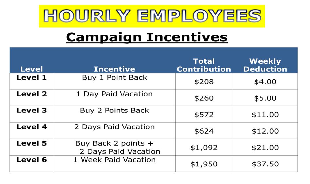 kraft incentives